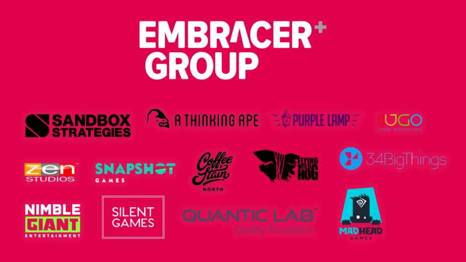 Embracer Group – 13 Acquisitions For $441.5m