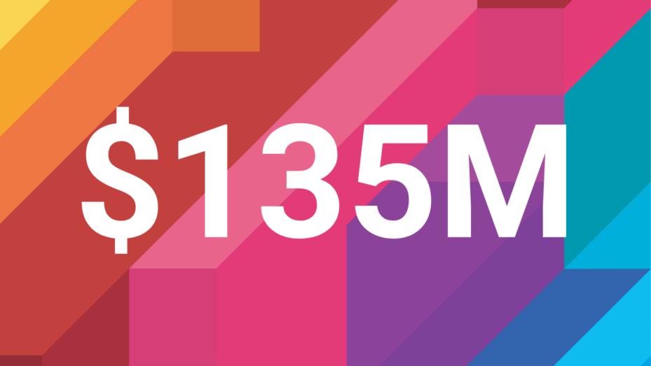 Play Ventures Raises $135m Of Funding