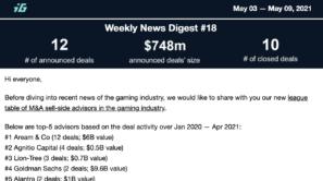 Weekly Digest 18